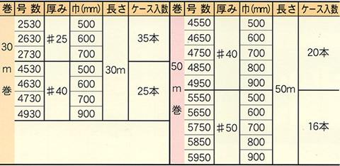 小巻OPP,フラワー袋,キング印紙製品,坂田紙工