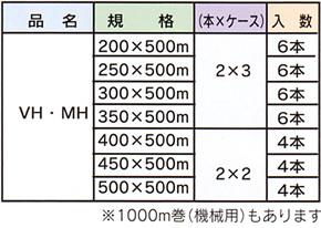 デンカラップ(500m巻き),梱包資材・化成品,キング印紙製品,坂田紙工