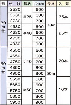 小巻OPP,梱包資材・化成品,キング印紙製品,坂田紙工