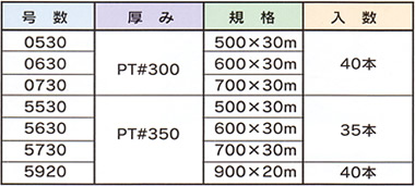 巻セロハン(普通セロハン),梱包資材・化成品,キング印紙製品,坂田紙工