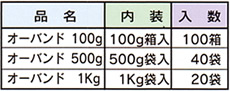 ゴムバンド,梱包資材・化成品,キング印紙製品,坂田紙工