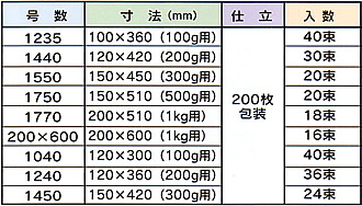 キングボード,和紙、洋紙 ,キング印紙製品,坂田紙工